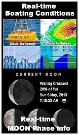 Fishing Weather Forecast - Florida Fishing reports and Fishing
